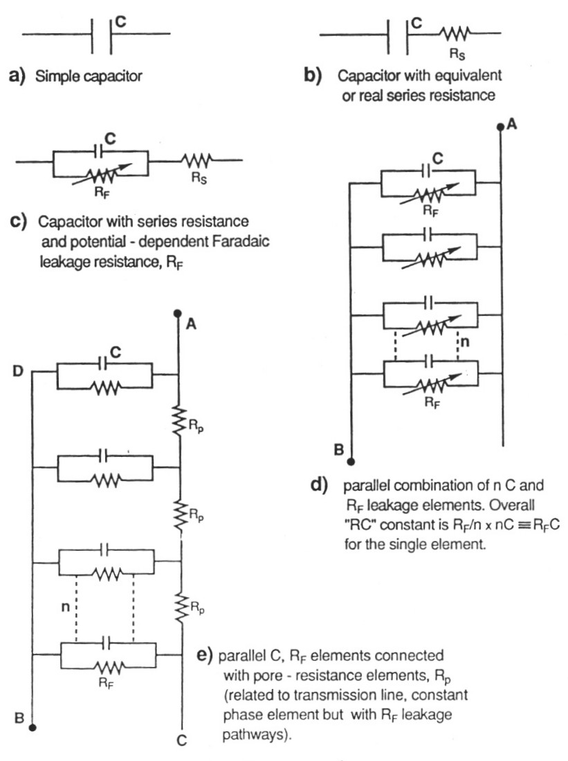 Electrochemistry Encyclopedia Electrochemical Capacitors Resistors And In A Circuit Capacitor Equivalent Circuits