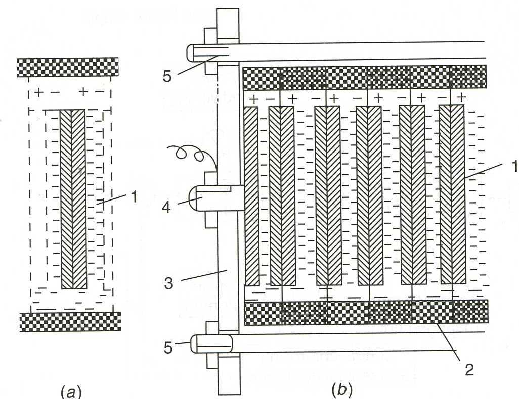 Electrochemistry Encyclopedia – Fuel cells