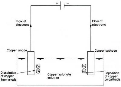 Electrochemistry Encyclopedia -- Electrochemical machining
